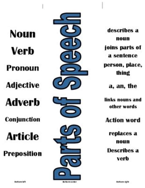 How to use Conjunctive Adverbs GREAT for writing