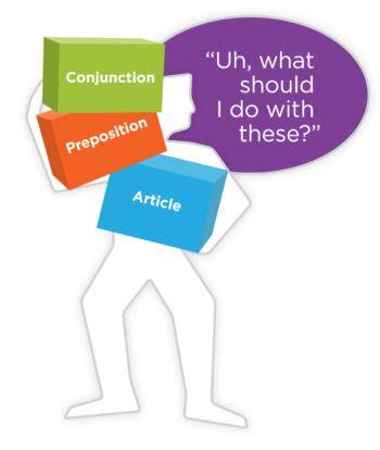 Essay using conjunctive adverbs
